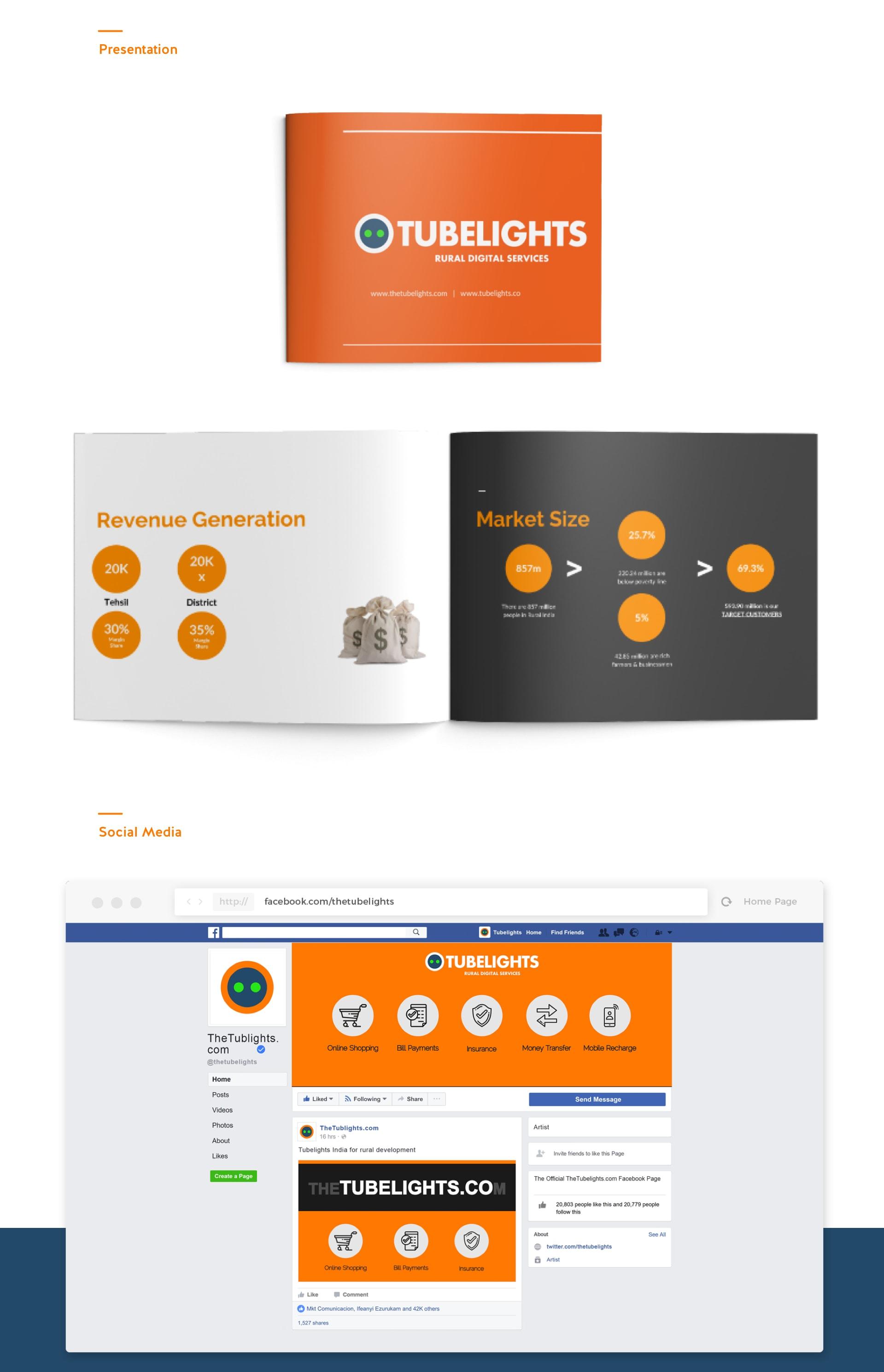 Presentation , Social media